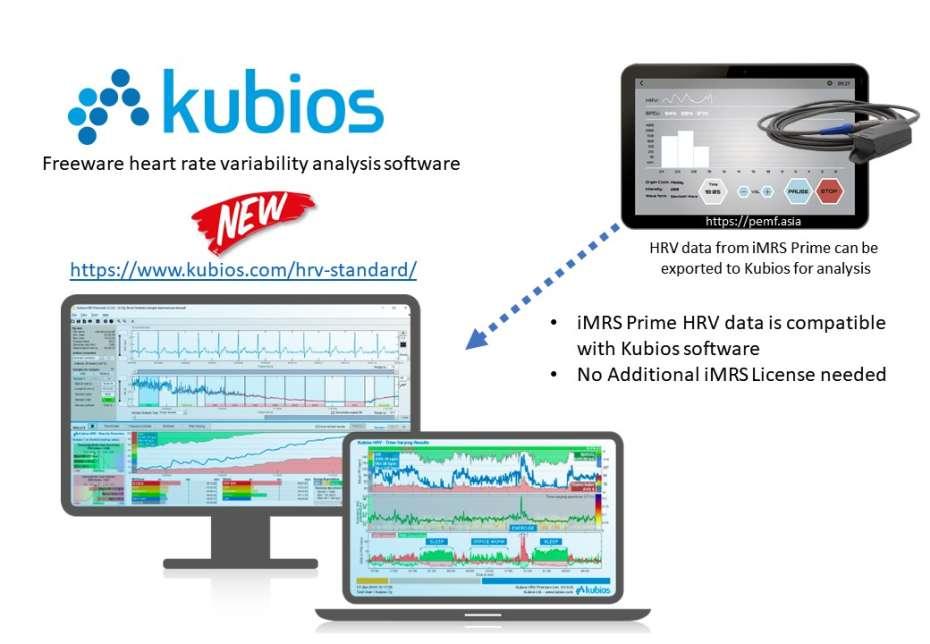 iMRS ExagonSense HRV Kubios